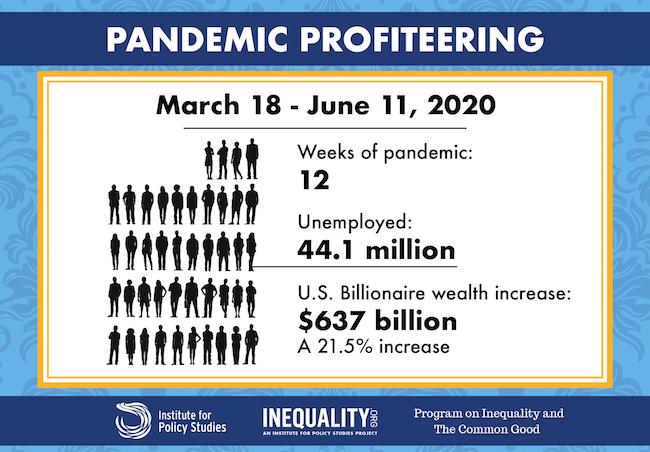 Updates: Billionaire Wealth, U.S. Job Losses and Pandemic Profiteers -  Inequality.org